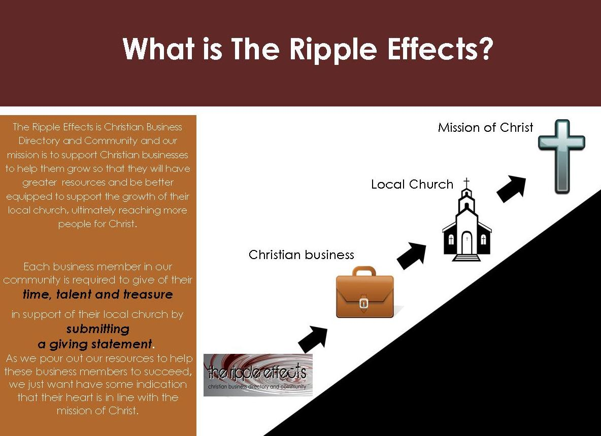 The Ripple Effects (TRE) is a ministry dedicated to supporting the businesses of the local church community.